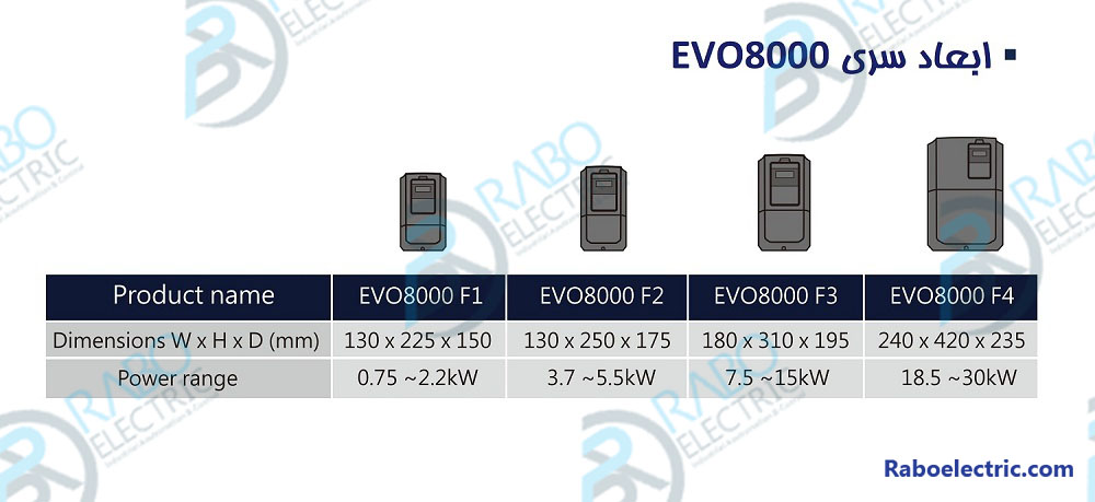 Liteon-evo8000-size-Dimensions